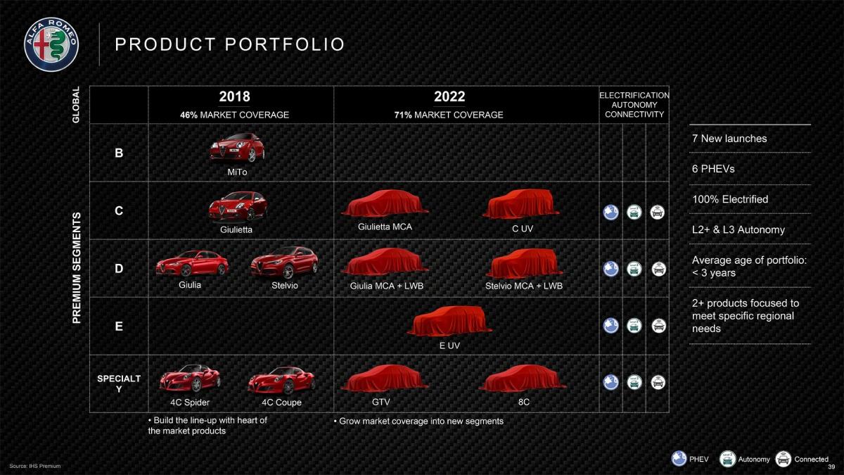 Alfa Roadmap.jpg